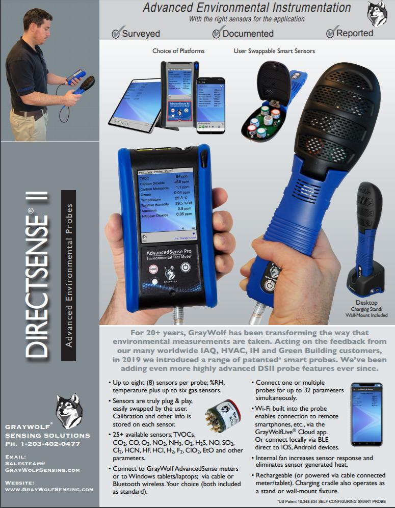 DirectSense II Multi Gas Meter